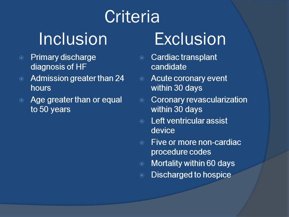 Criteria Inclusion Exclusion