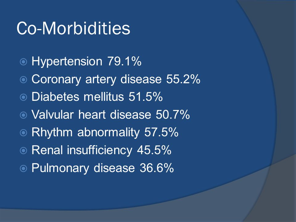 Co-Morbidities Hypertension 79.1% Coronary artery disease 55.2%