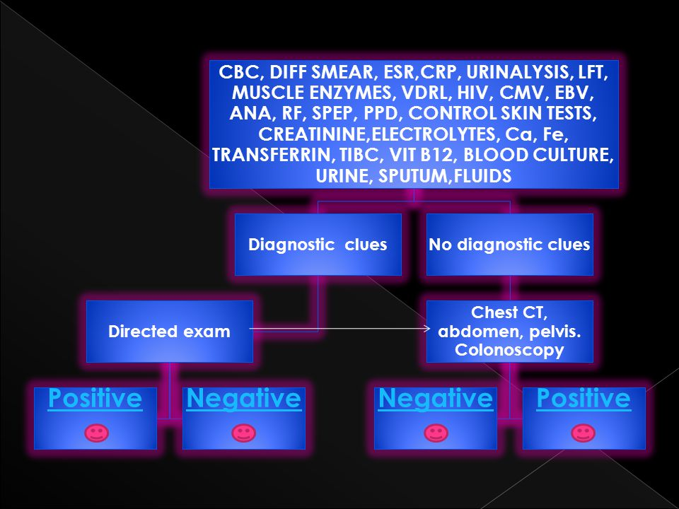 Chest CT, abdomen, pelvis. Colonoscopy