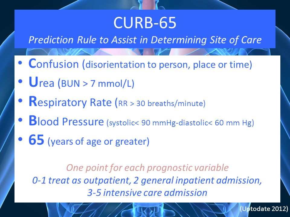 CURB-65 Prediction Rule to Assist in Determining Site of Care