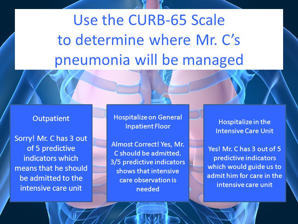 Use the CURB-65 Scale to determine where Mr