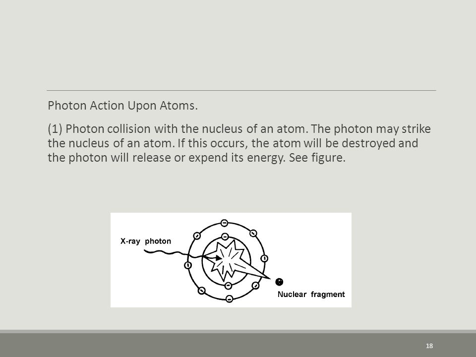Photon Action Upon Atoms.