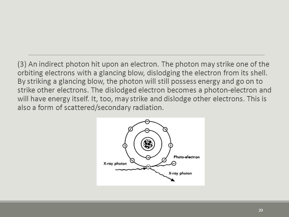 (3) An indirect photon hit upon an electron