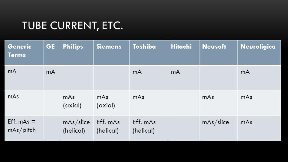 Tube current, etc. Generic Terms GE Philips Siemens Toshiba Hitachi