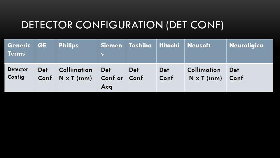 Detector configuration (DET CONF)