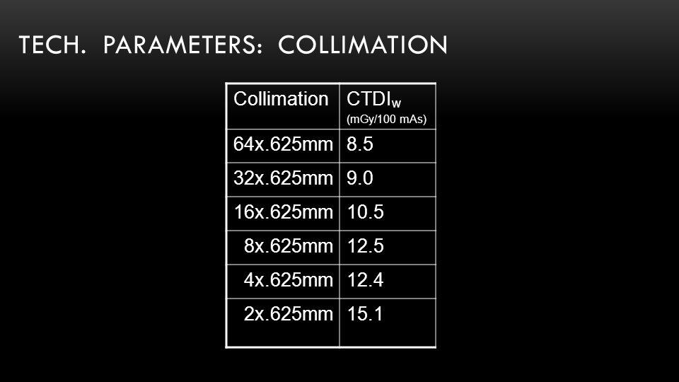 Tech. parameters: Collimation