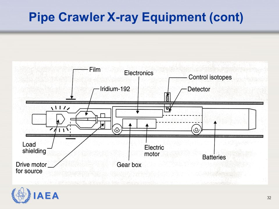 Pipe Crawler X-ray Equipment (cont)
