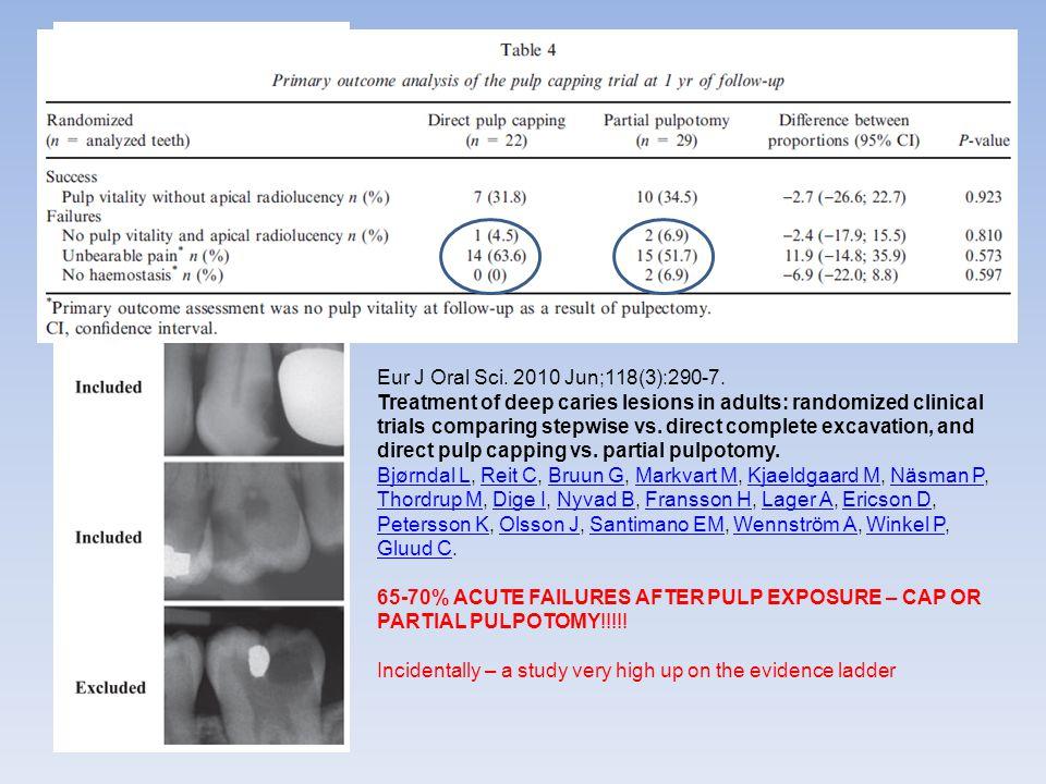 Eur J Oral Sci. 2010 Jun;118(3):290-7.