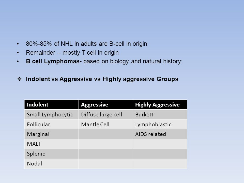 80%-85% of NHL in adults are B-cell in origin