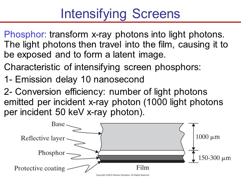 Intensifying Screens