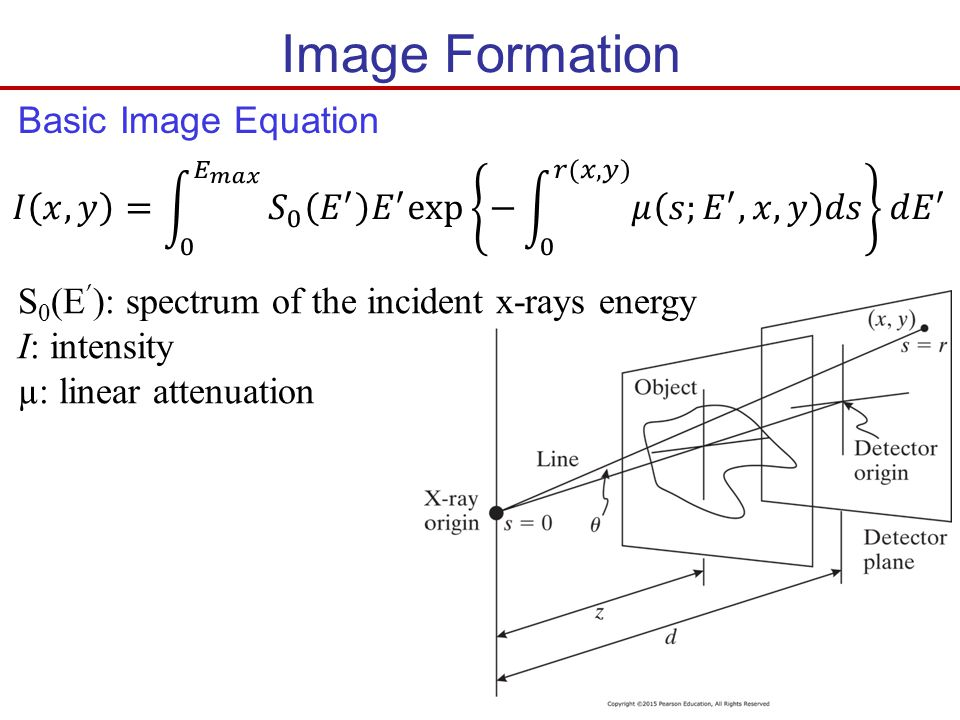 Image Formation Basic Image Equation