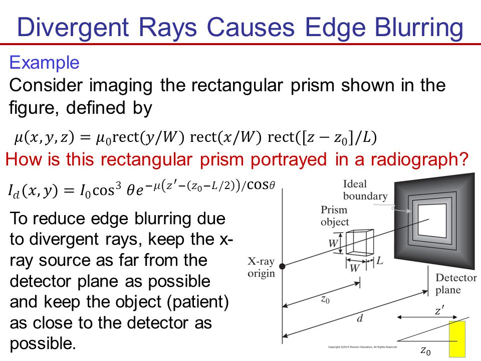 Divergent Rays Causes Edge Blurring
