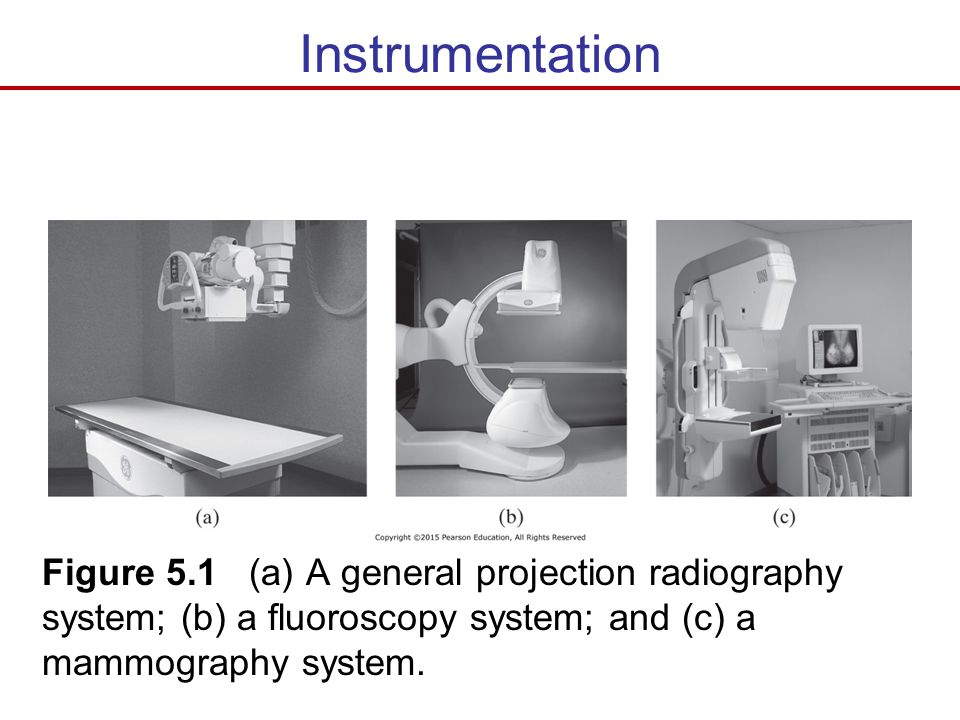Instrumentation Figure 5.1 (a) A general projection radiography system; (b) a fluoroscopy system; and (c) a mammography system.