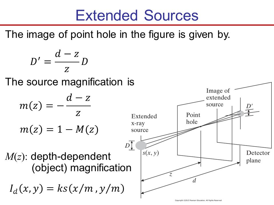 Extended Sources The image of point hole in the figure is given by.