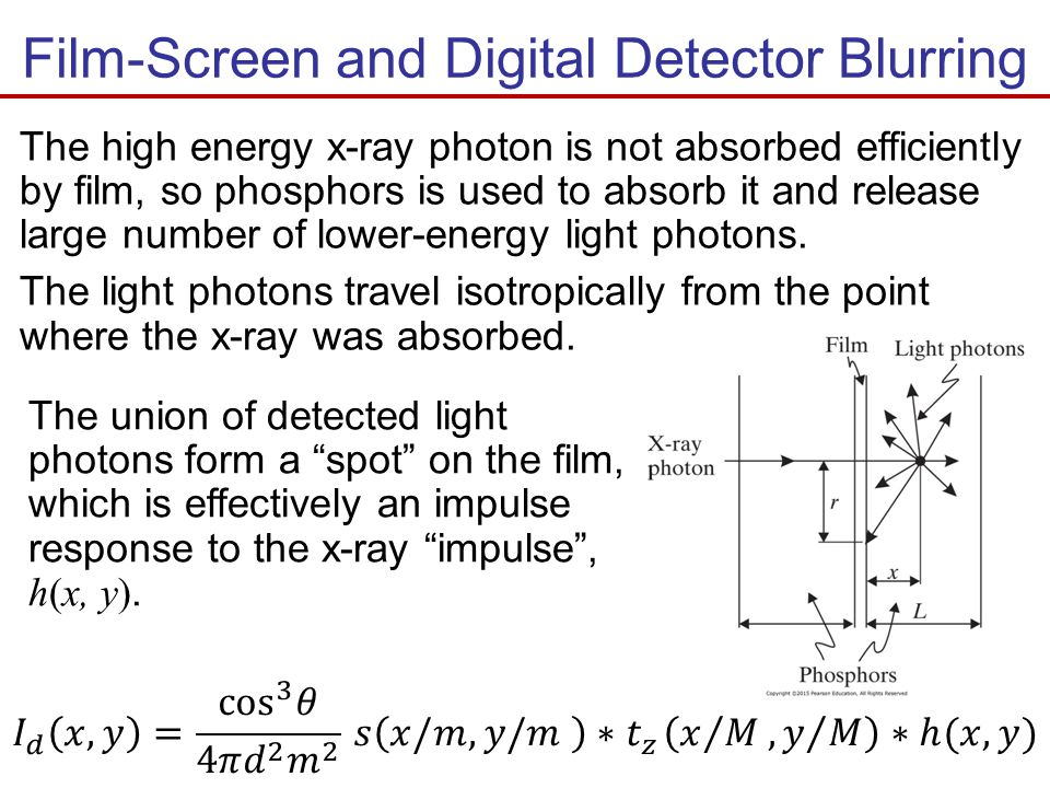Film-Screen and Digital Detector Blurring