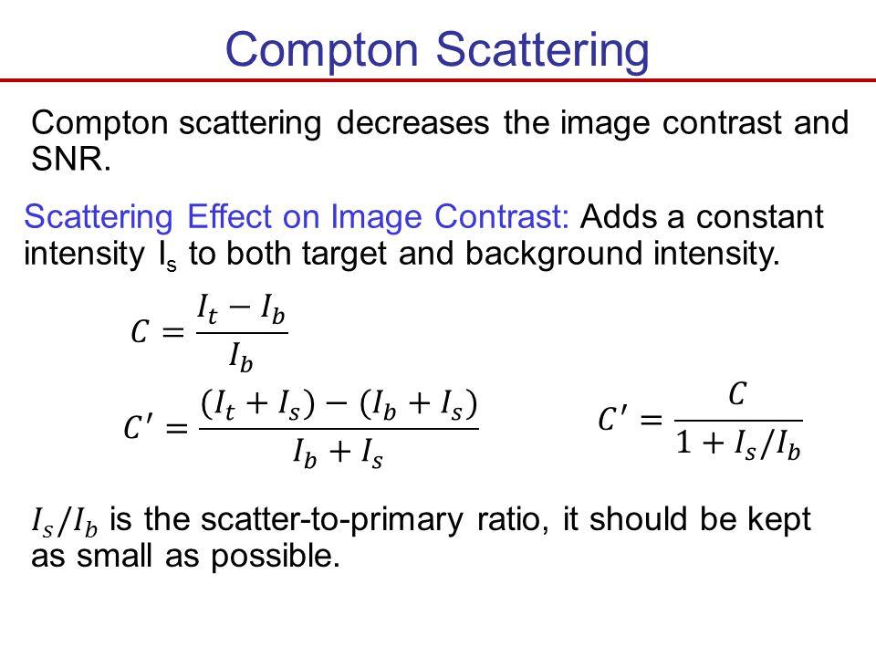 Compton Scattering Compton scattering decreases the image contrast and SNR.