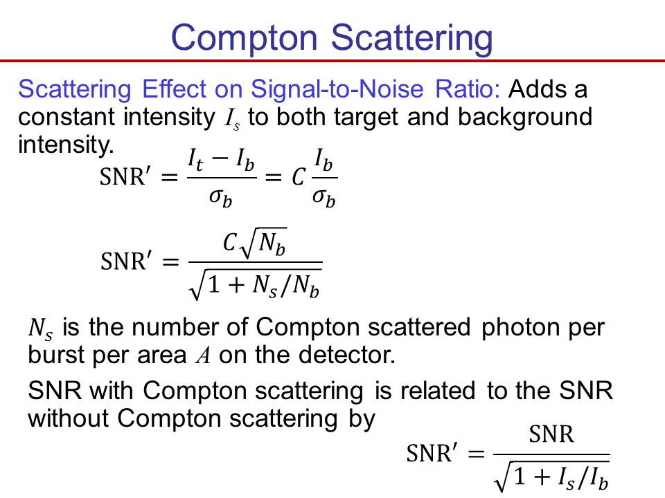 Compton Scattering Scattering Effect on Signal-to-Noise Ratio: Adds a constant intensity Is to both target and background intensity.
