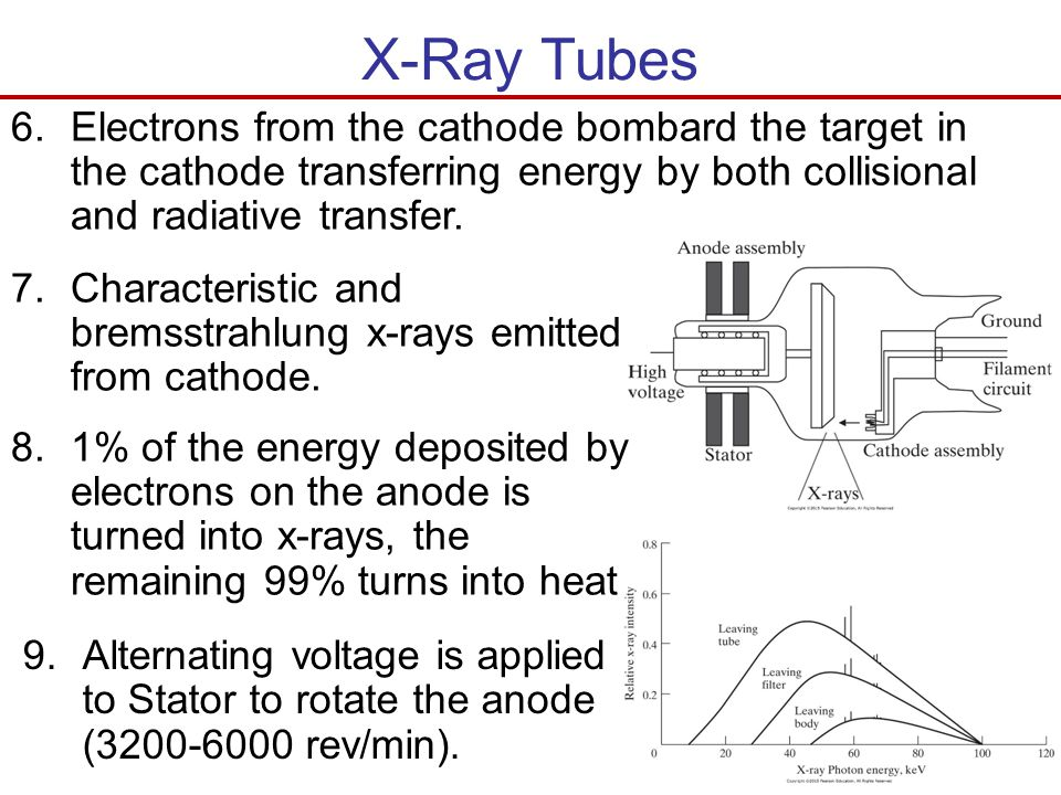 X-Ray Tubes Electrons from the cathode bombard the target in the cathode transferring energy by both collisional and radiative transfer.