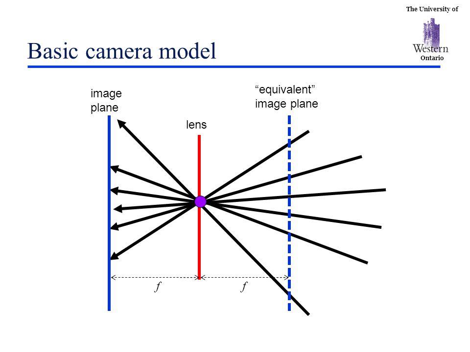Basic camera model equivalent image plane f image plane lens f