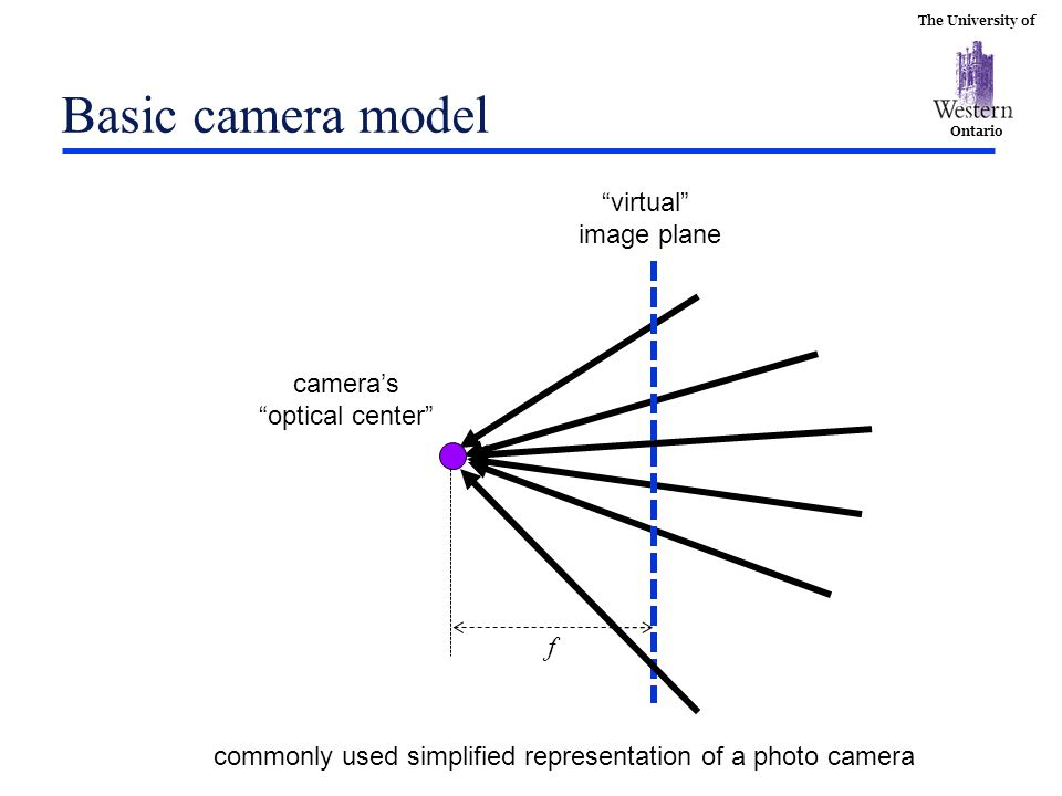 commonly used simplified representation of a photo camera