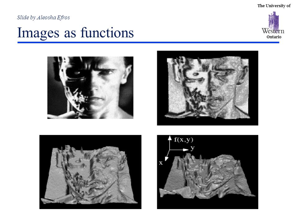 Slide by Aleosha Efros Images as functions