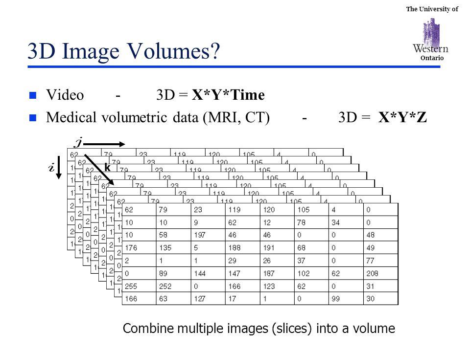 3D Image Volumes Video - 3D = X*Y*Time