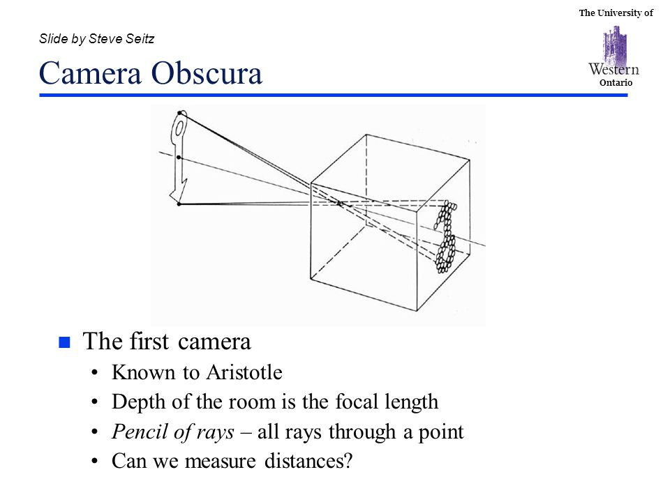 Slide by Steve Seitz Camera Obscura