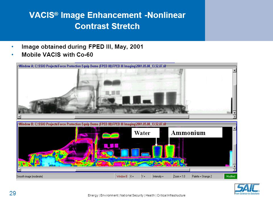 Need for Integrated Systems Led to Developing the Integrated Container Inspection System (ICIS)