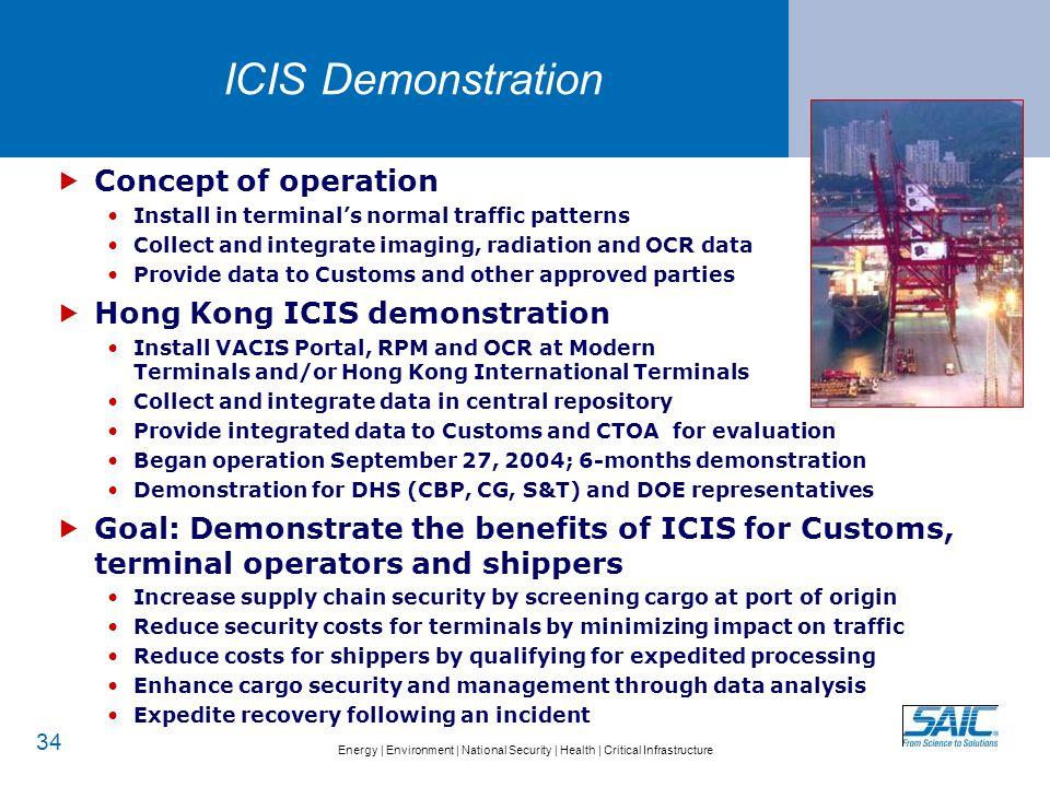 Video of Hong Kong ICIS Demo