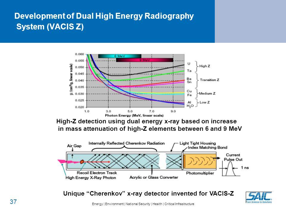 Material Separation Utilizing Dual Energy