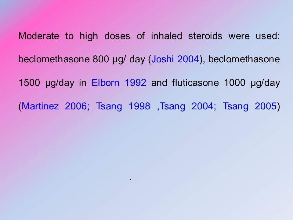Moderate to high doses of inhaled steroids were used: beclomethasone 800 μg/ day (Joshi 2004), beclomethasone 1500 μg/day in Elborn 1992 and fluticasone 1000 μg/day (Martinez 2006; Tsang 1998 ,Tsang 2004; Tsang 2005)