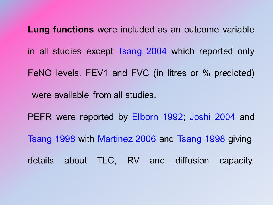 Lung functions were included as an outcome variable in all studies except Tsang 2004 which reported only FeNO levels. FEV1 and FVC (in litres or % predicted) were available from all studies.