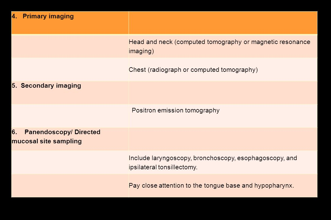 4. Primary imaging Head and neck (computed tomography or magnetic resonance imaging) Chest (radiograph or computed tomography)