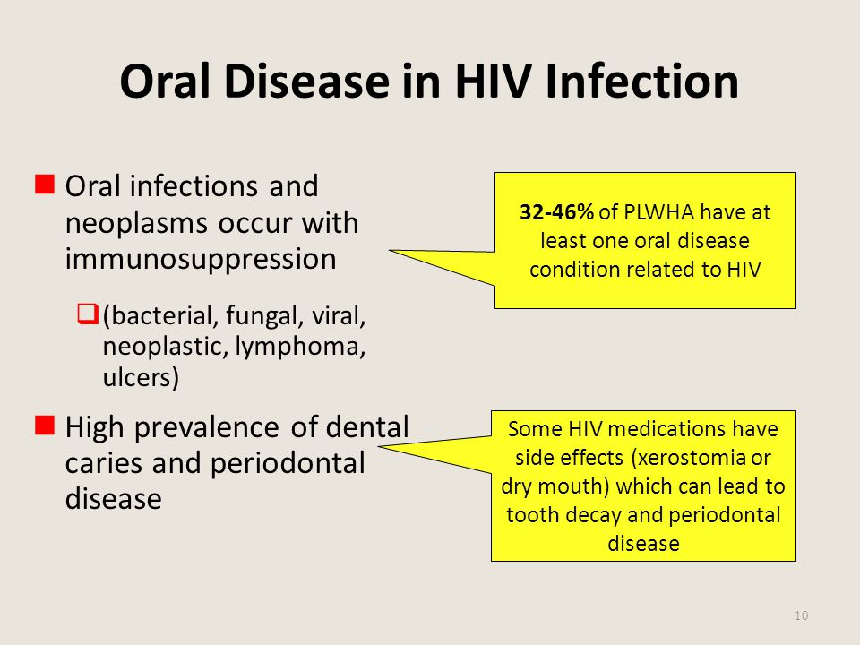 Oral Disease in HIV Infection