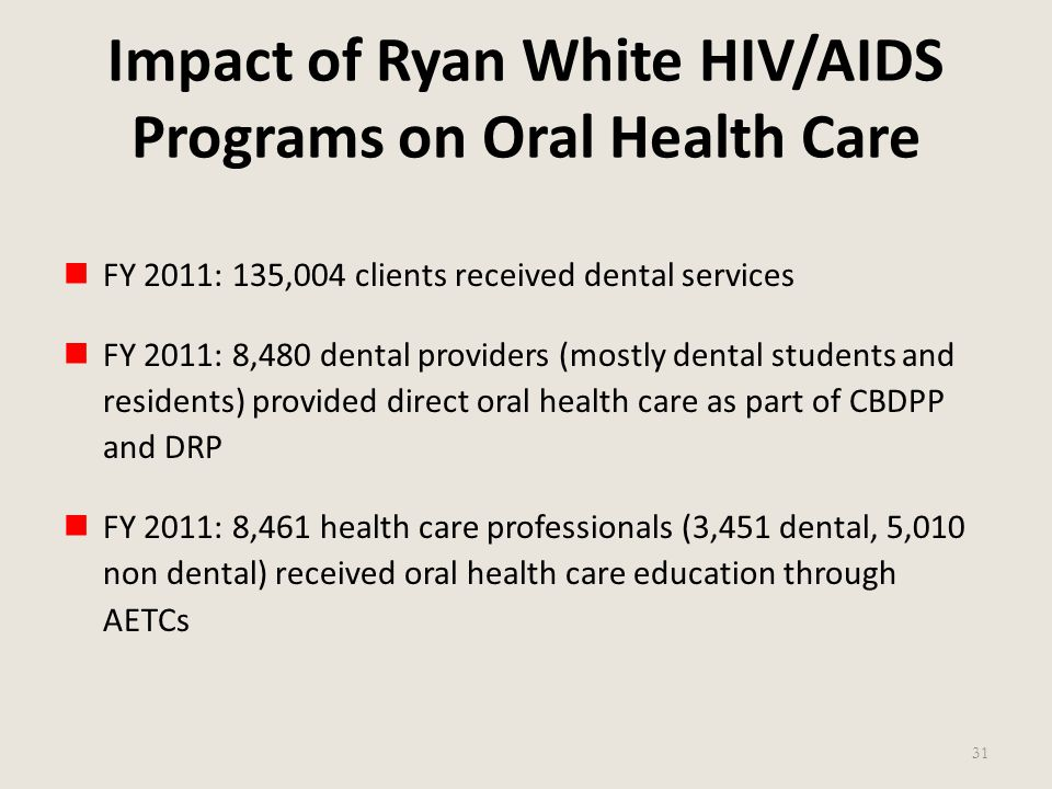Impact of Ryan White HIV/AIDS Programs on Oral Health Care