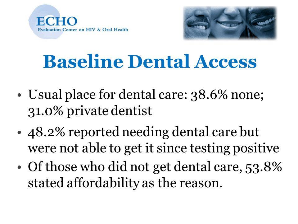 Baseline Dental Access