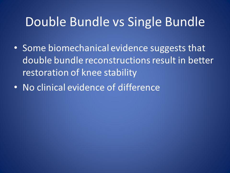 Double Bundle vs Single Bundle