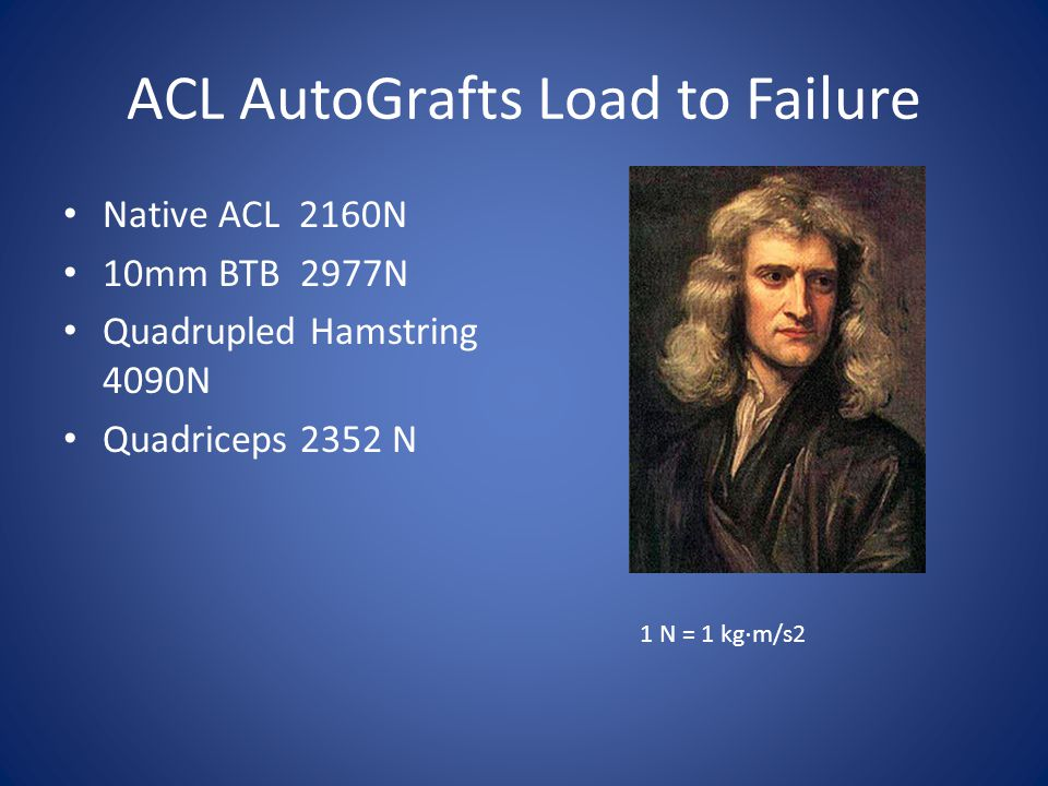 ACL AutoGrafts Load to Failure