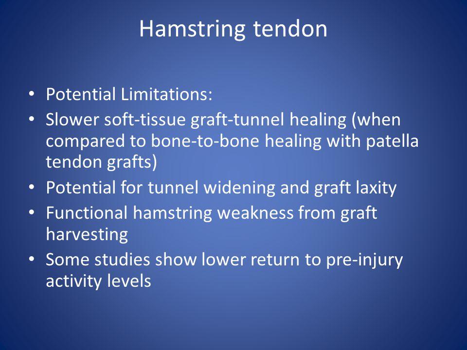 Hamstring tendon Potential Limitations: