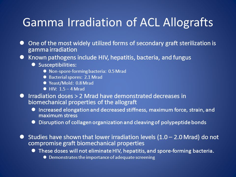 Gamma Irradiation of ACL Allografts