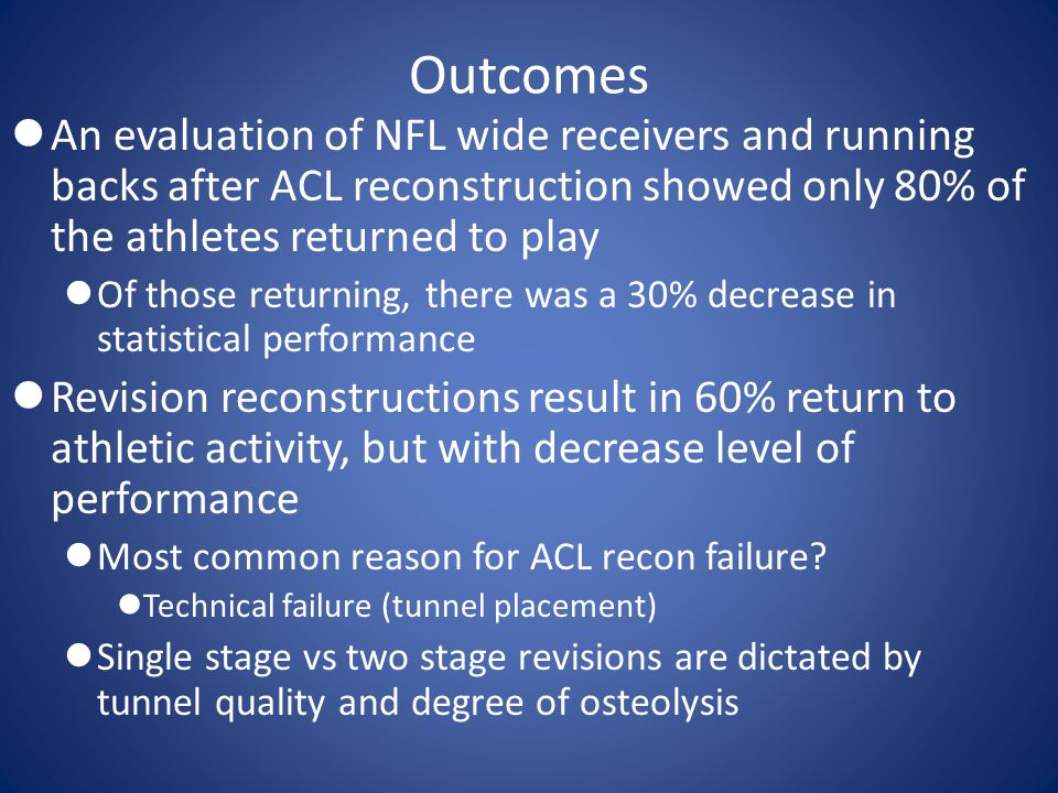 Outcomes An evaluation of NFL wide receivers and running backs after ACL reconstruction showed only 80% of the athletes returned to play.