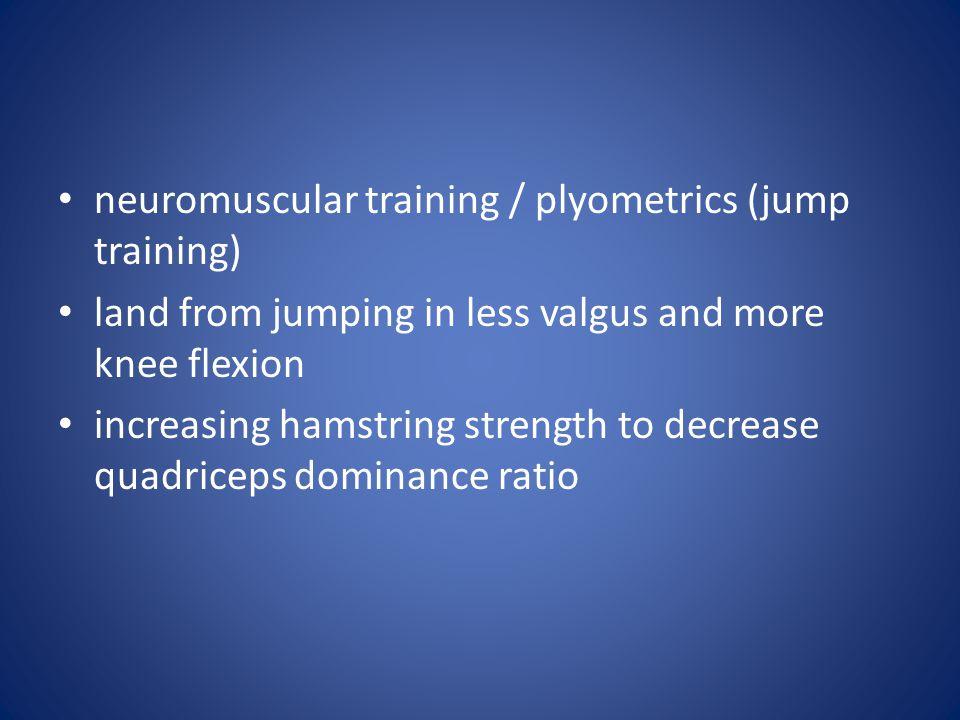 neuromuscular training / plyometrics (jump training)