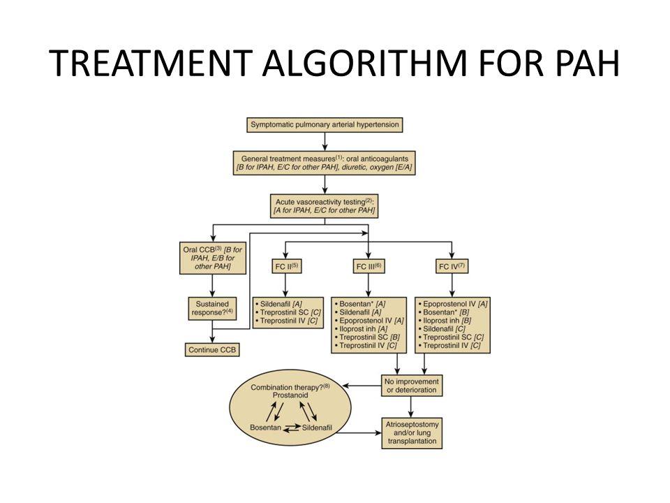 TREATMENT ALGORITHM FOR PAH