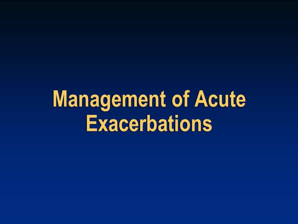Management of Acute Exacerbations