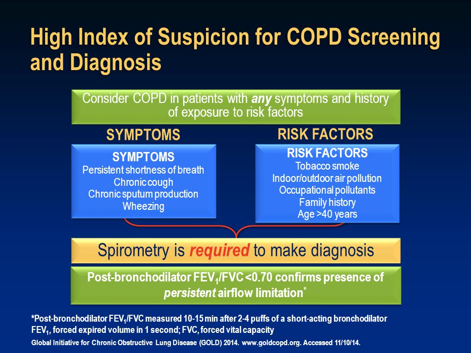High Index of Suspicion for COPD Screening and Diagnosis