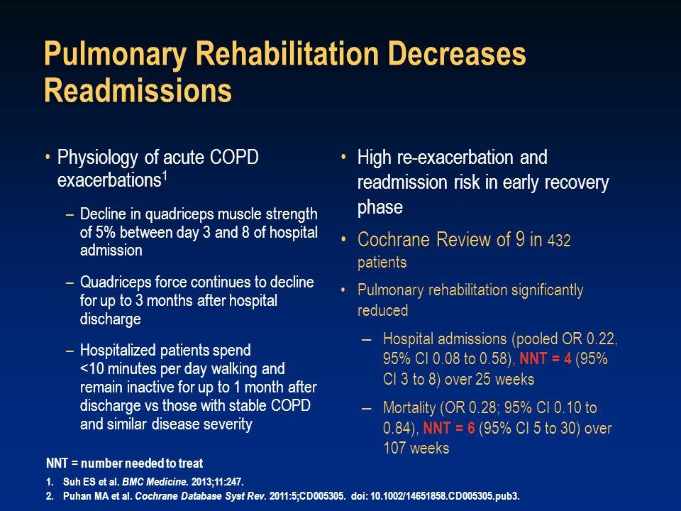 Pulmonary Rehabilitation Decreases Readmissions