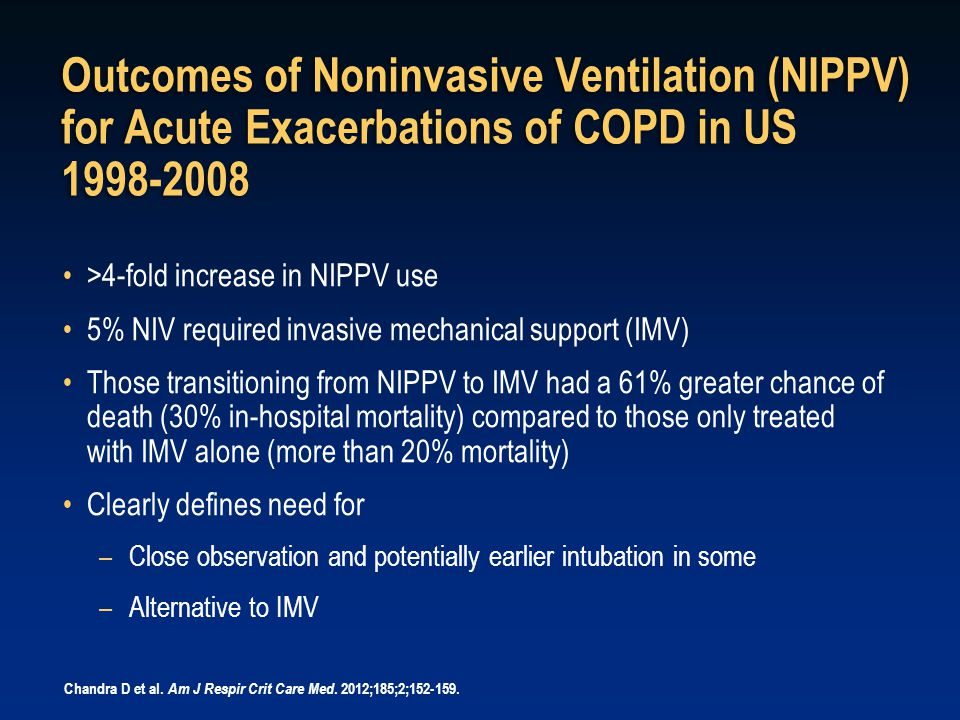 Outcomes of Noninvasive Ventilation (NIPPV) for Acute Exacerbations of COPD in US 1998-2008