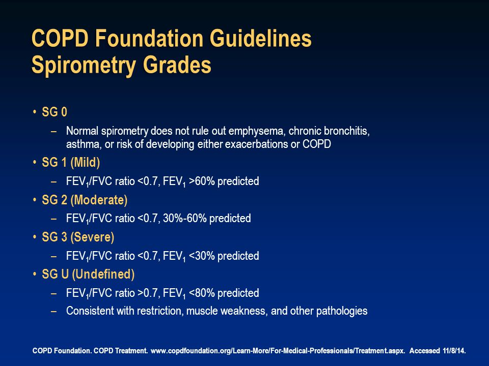 COPD Foundation Guidelines Spirometry Grades