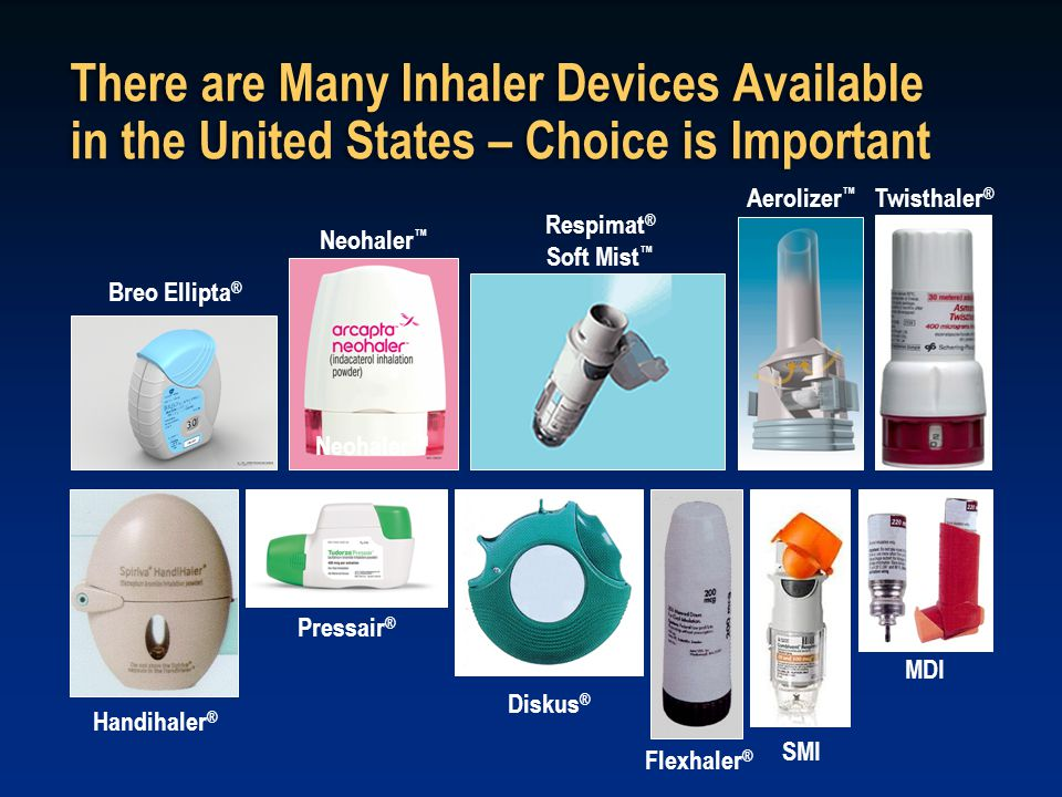 There are Many Inhaler Devices Available in the United States – Choice is Important