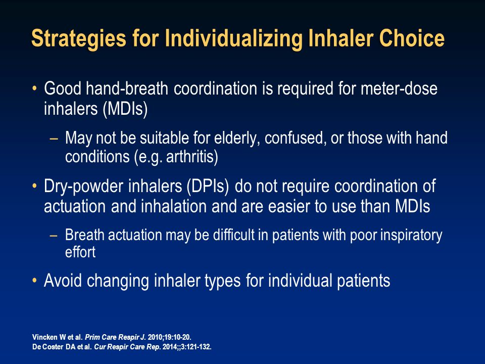 Strategies for Individualizing Inhaler Choice